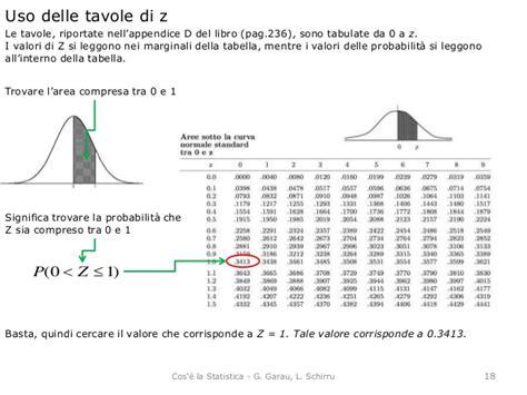 tavole della normale standardizzata le distribuzioni di probabilit 224