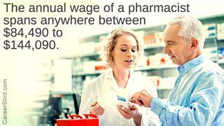 Pharmacist Starting Salary by Nuclear Pharmacist Description