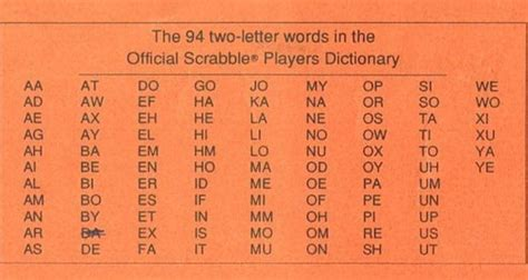 letter scrabble words advice how to win at scrabble kickassfacts com 2 | ScrabbleTwoLetterWOrds