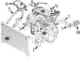 circuit de refroidissement puma  moteur essence zetec