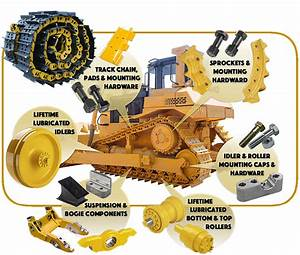 Aftermarket Undercarriage Parts  Oem Replacements Parts Online