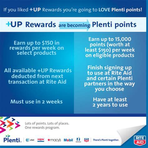 rite aid new winter rewards rite aid has partnered with plenti to bring you an even better rewards program she scribes