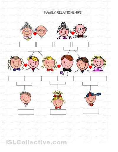 freeprintablefamilytreeworksheet family tree