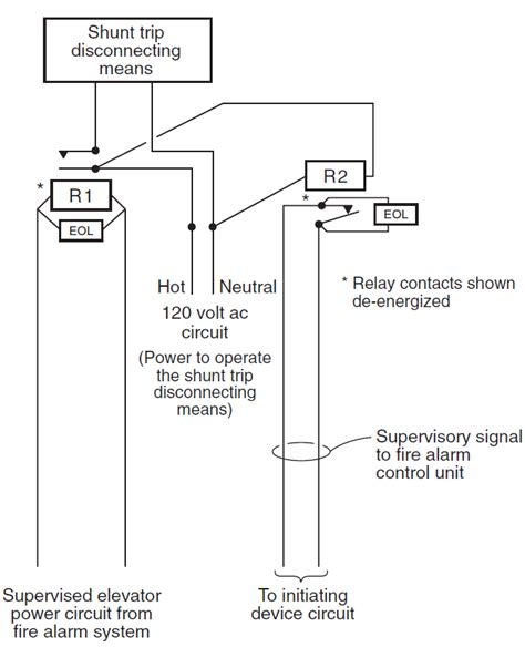 elevator shunt trip requirements and codes alarms