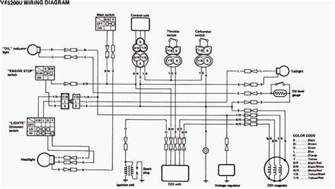 Moto Yamaha Wiring Diagram Schemes