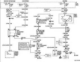 similiar 2001 chevy blazer wiring diagram keywords 2001 blazer trailer wiring diagram wiring engine diagram
