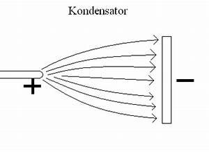 Plattenkondensator Berechnen : mp forum plattenkondensator matroids matheplanet ~ Themetempest.com Abrechnung