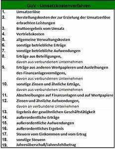 Bilanz Rechnung : gliederung der guv externes rechnungswesen ~ Themetempest.com Abrechnung