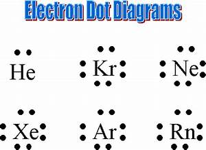 Hydrogen Dot Diagram Hydrogen State Diagram Elsavadorla