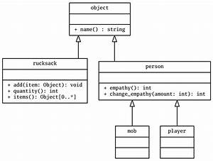 The Module Pattern In Javascript