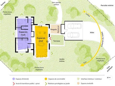 plan de maison plain pied 3 chambres avec garage plan maison moderne de plain pied 3 chambres ooreka