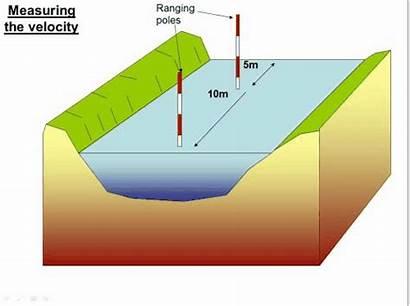 Velocity River Measuring Coursework Assessment Sampling Roundness