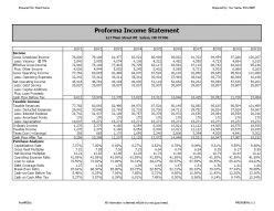project rental property revenues  determine real