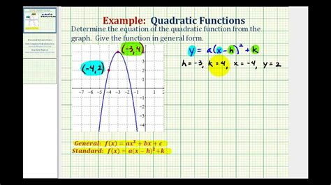 ex find the equation of a quadratic function from a graph youtube