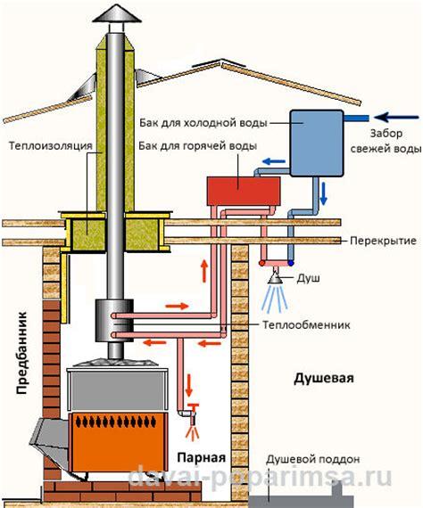 Контурная тепловая труба — патент 1834470