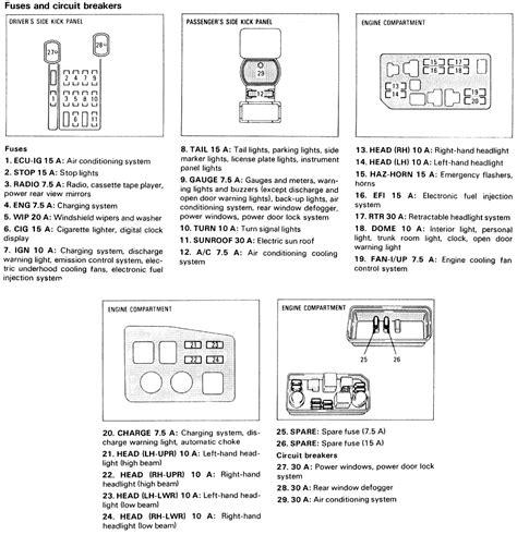 repair guides circuit protection turn signal
