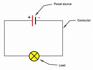Electrical Circuit Basics | 12 Volt Planet