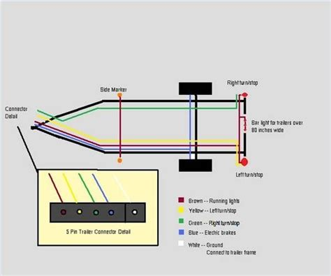 how to wire a trailer with lights brakes trailer