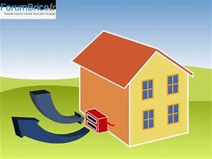 Pompe à Chaleur Aérothermique : la pompe chaleur prix fonctionnement et avantages ~ Premium-room.com Idées de Décoration