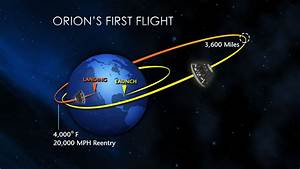 Image Gallery nasa orion mission