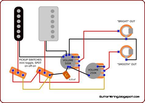 guitar wiring blog diagrams  tips october