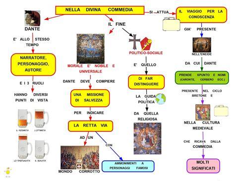 Tema Svolto Sull Illuminismo by Mappa Concettuale Dante Nella Divina Commedia Studentville
