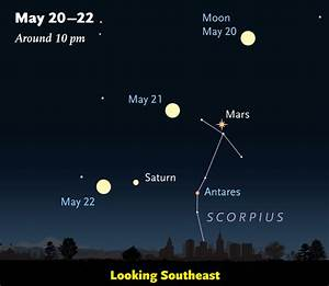 Mars At Opposition  See The Red Planet With Your Own Eyes