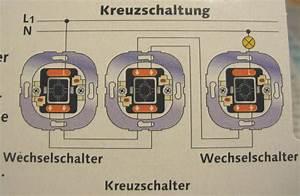 Lichtschalter Mit Licht : rastafari schaltung schalter schalten ~ A.2002-acura-tl-radio.info Haus und Dekorationen
