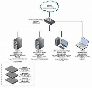 25 Auto Network Diagram 101 References  With Images