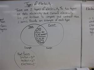 Venn Diagram Static Vs Current Electricity