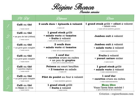 menu regime thonon menu regime thonon officiel semaine 1 jour 1 224 7