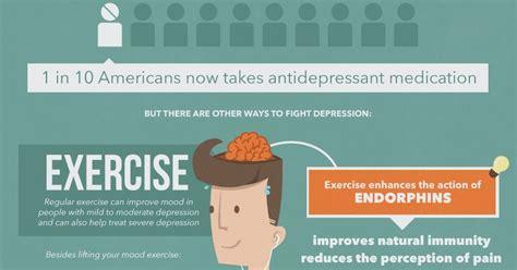 proven ways   prevent depression