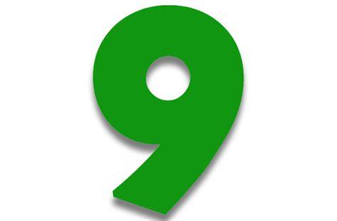 World Numerology