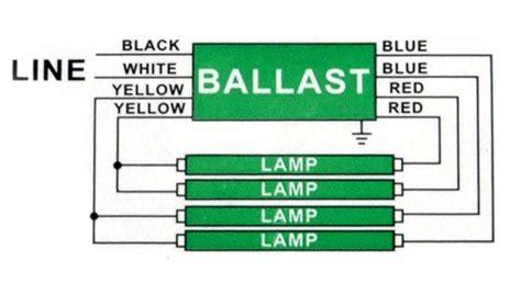 Fluorescent Ballast For Watt Lamp Dual Voltage