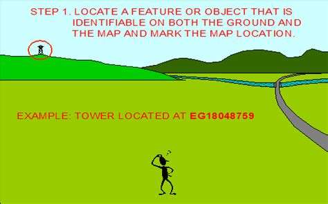 Map Reading Land Nav