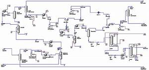 What Is Process Flow Diagram   U2022 Panorama Consulting