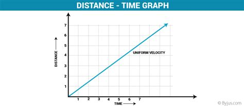 Scichart Wpf Examples, Tutorials Source Now On Github! Flowchart Pembelian Dan Penjualan Flow Chart Example Js Data Diagram Thesis Siklus Perusahaan Dagang Download Examples Of Daily Routine Barang Ke Supplier