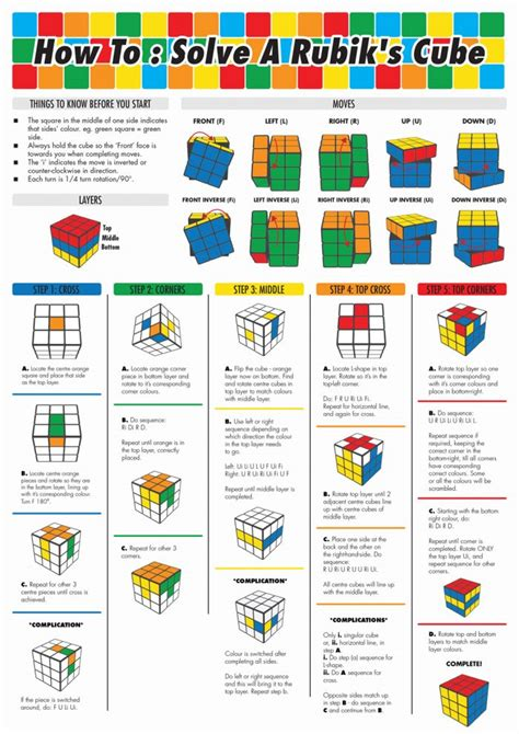 The Ultimate Party Trick Learn How To Solve A Rubik's Cube  Daily Infographic