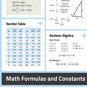 Math Formulas and Constants High-Quality Reference Poster ...