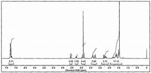 Patent EP1756038A1 - Synthesis of amino-alkoxy-heptanoic ...