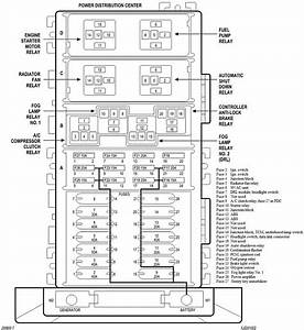 Fuse Box Diagram 2000 Jeep Cherokee Sport