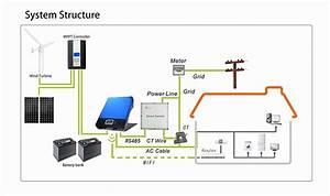 Wiring Diagram Wind Generator