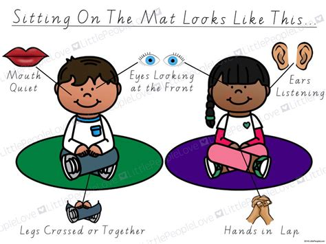 Sitting On The Mat - sitting on the mat own mats classroom poster by