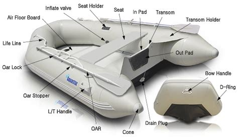 Parts Of An Inflatable Boat aquastar inflatable boats and inflatable boat accessories