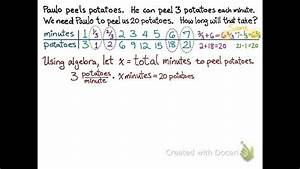 Examples Of Linear Equations In Real Life Situations ...