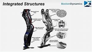 Boston Dynamics U0026 39  Next Robot U2019s Legs Are 3d Printed  U0026 That U2019s Just The Beginning At Fab11