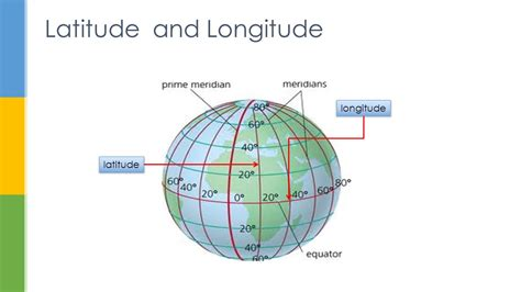 16 Latitude And Longitude  Ppt Download