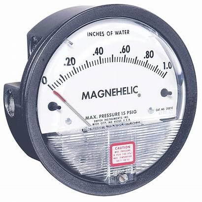 2000 Pressure Magnehelic Gauge Dwyer Series Animated