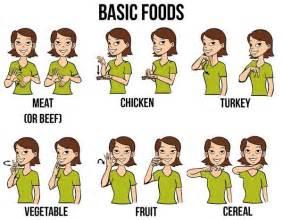 Sign Language Food