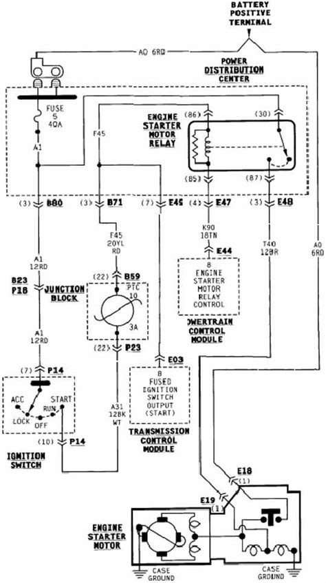 2002 Dodge Caravan Cluster Wiring by Dodge Grand Caravan 1996 Starting System Wiring Diagram
